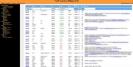 VoIP Gateway Billing